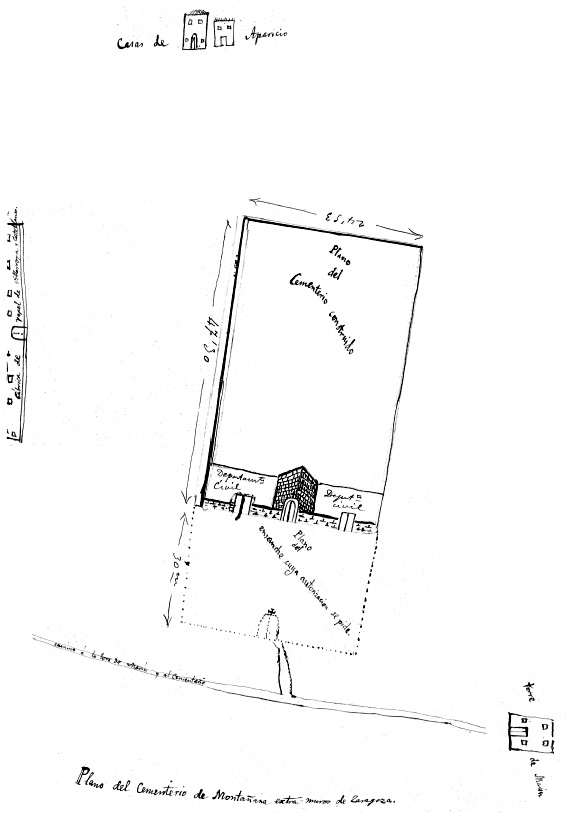 Plano del cementerio