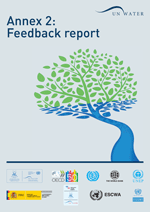 Conference book from the International UN-Water Conference 'Water in the Green Economy in Practice: Towards Rio+20'. Annex 2. Feedback report