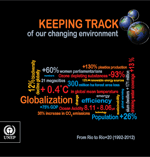 Keeping track of our changing environment. From Rio to Rio+20 (1992-2012)