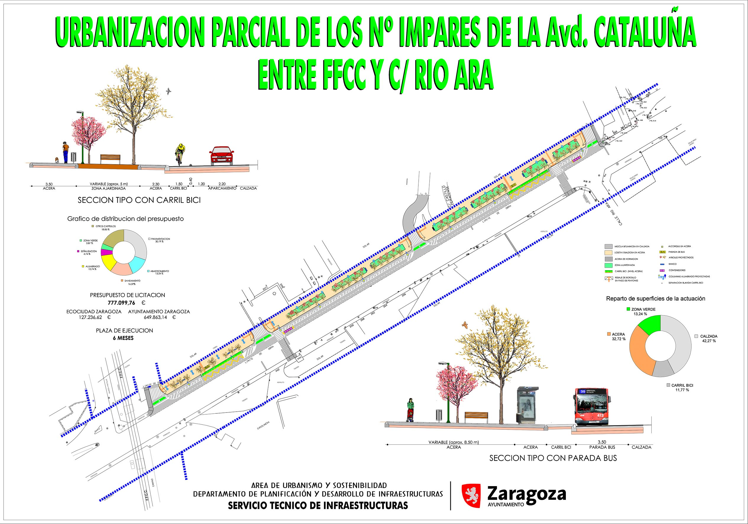 Ayuntamiento de Zaragoza. Noticias.El nuevo contrato de Parques y ...