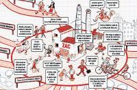 Visual Thinking para emprendedores