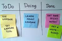 Coformación. Metodologías ágiles: ¿A qué esperas para ganar dinero?
